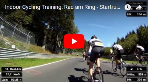 Rad am Ring Indoor-Cycling-Video auf Youtube (Rad am Ring)